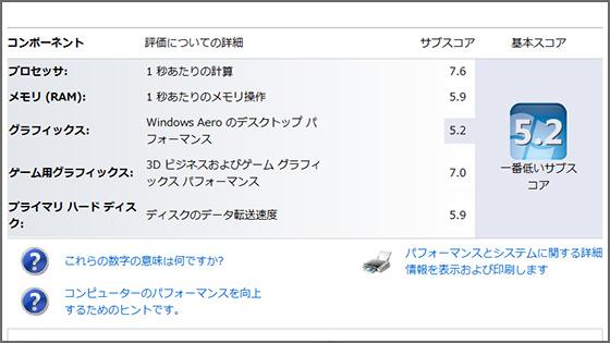 HP Pavilion dv7-7000/CT windowsインデックス結果